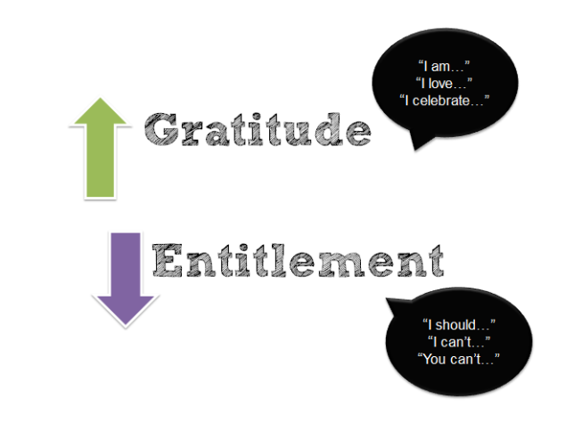 ENTITLEMENT VS GRATITUDE
