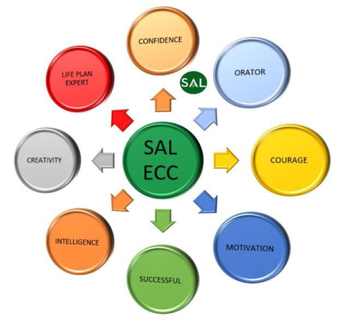 ECC 1